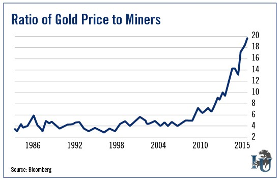 Deep Value and a Superinvestor Mining Company